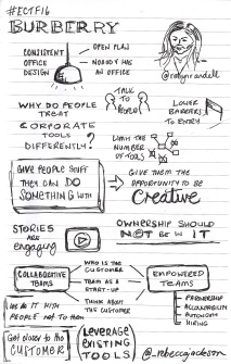 Sketchnotes of Robyn Randell at ECTF16. Fashioning New Ways of Engaging with Customers and Technology at Burberry.