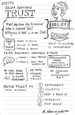 Sketchnotes of Silvia Damiano at ECTF16. Building Trust to Optimise Collaboration.