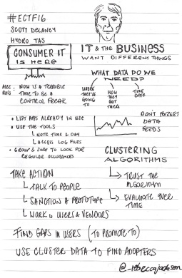 Sketchnotes of Scott Delaney at ECTF16. Shining Analytics Inside - Uncover What Users Are Really Doing So You Can Help.