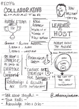 Sketchnotes of Sean Hallohan at ECTF16. Delivering a Truly Collaborative Workforce.