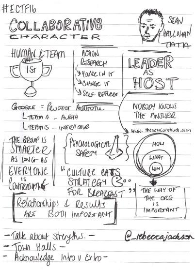 Sketchnotes of Sean Hallohan at ECTF16. Delivering a Truly Collaborative Workforce.