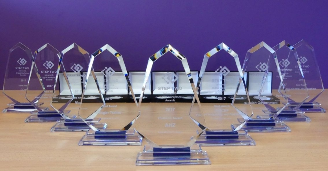 Get recognition for your Office 365 solution with the#IDWAwards